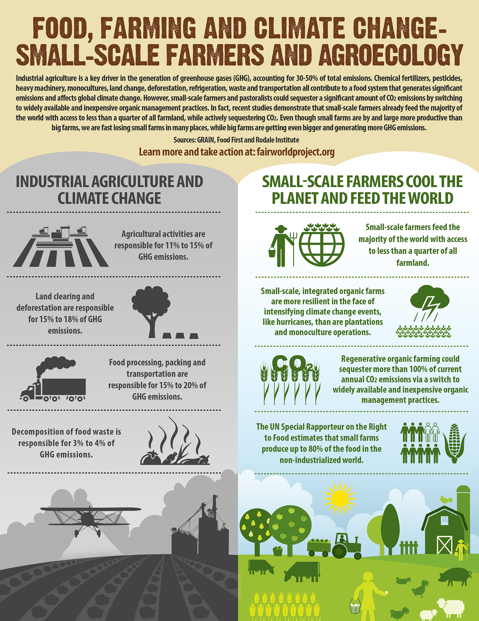Food_Farming_Climate_Change-8x11